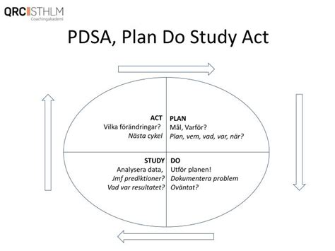 pdsa template pdsa act related keywords pdsa act keywords