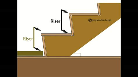 youtube stair layout watch this video before cutting stair stringer pattern