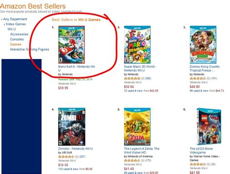 Best Seller Ps4 Vr Karts Reg 1 mario kart 8 becomes wii u s best seller on passes ps4 cinemablend