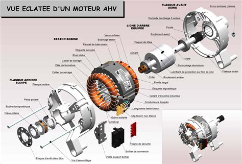ac induction motors wiring diagram components