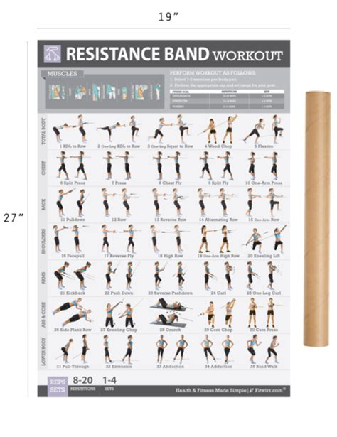 fitwirr resistance band workout poster for 19 x 27