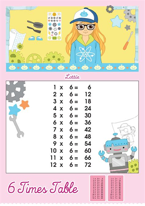Six Tables by 6 Times Table Printable Chart Lottie Dolls