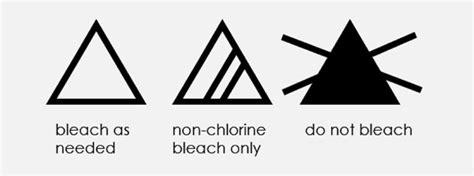 Pemutih Baju memahami arti simbol pada label perawatan pakaian anda