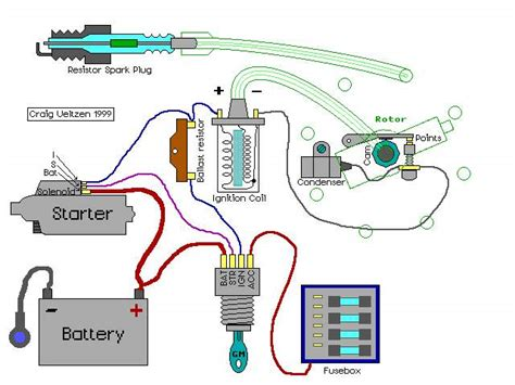 how to connect a coil resistor chevy starter solenoid wiring diagram get free image about wiring diagram