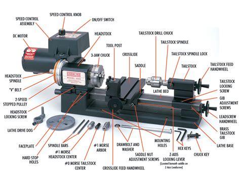 diagram of machine wood lathe parts diagram 24 wiring diagram images