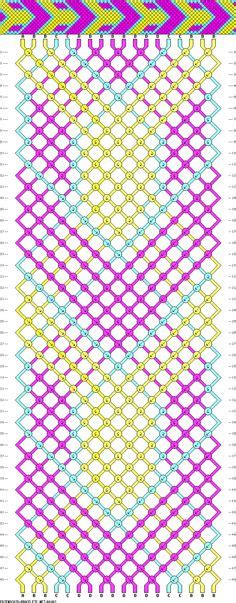 pattern making que significa click to enlarge n 186 67119 hay que ver que hay un error