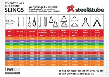 chain & sling load charts   steel&tube