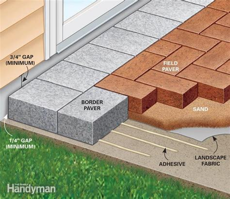 How To Cover A Concrete Patio With Pavers How To Cover A Concrete Patio With Pavers The Family Handyman