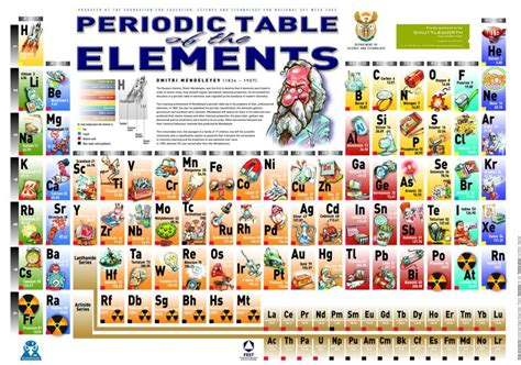 element 82 periodic table 25 best ideas about periodic table chart on