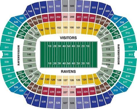 ravens seating metlife stadium seating chart and gates