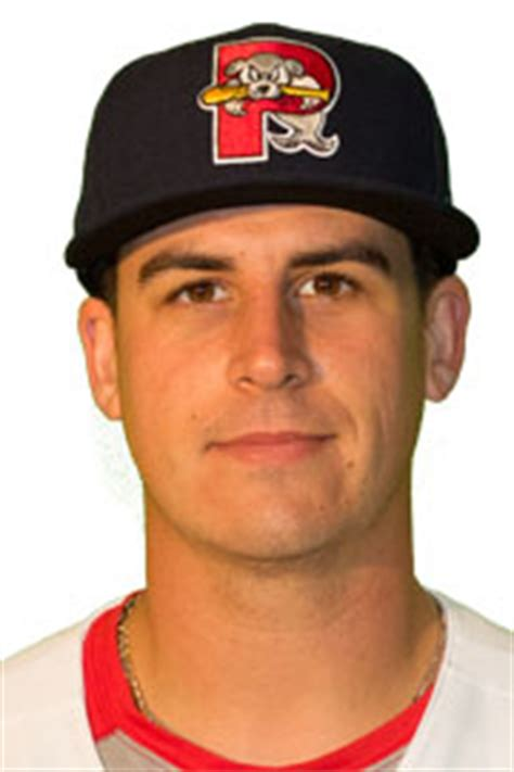 keith couch red sox keith couch stats highlights bio milb com stats the