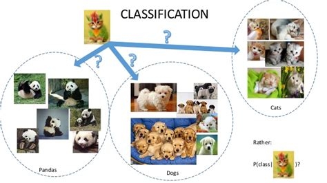 pattern recognition machine learning deep learning deep learning from a novice perspective