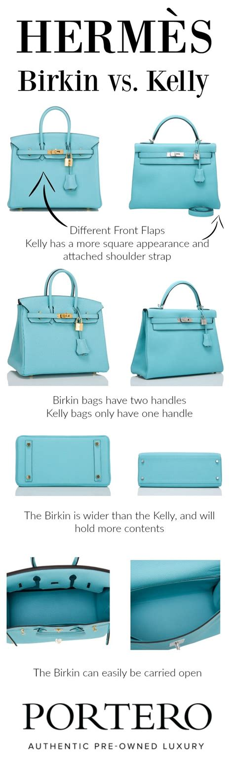 Hermes 3 In 1 6017 do you the difference between a birkin and a bags v 228 skor design och