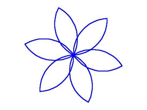 çiçek çizme   eĞİtsel oyun tasarimi
