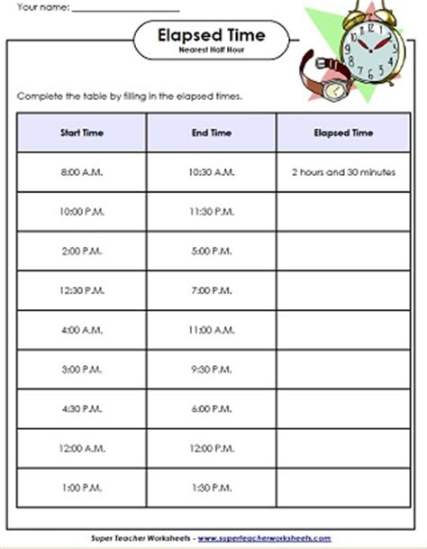 Elapsed Time Worksheets by Elapsed Time Worksheets Math Time Worksheets
