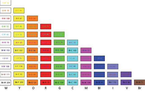 color symbols designing great web maps