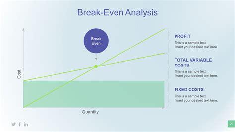 Break Even Chart Template