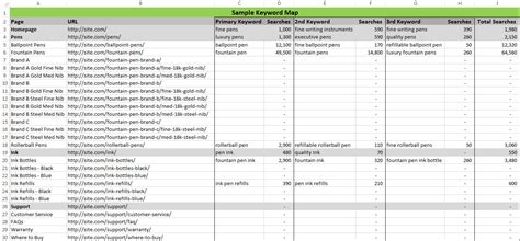 seo keyword research template seo 101 part 7 mapping keywords to pages practical