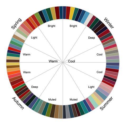 season colors season colour palettes wardrobe ideas color fashion