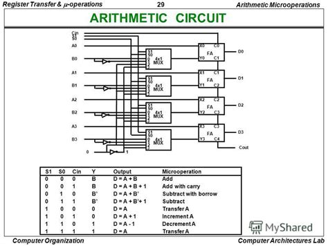 integrated circuit another name another word for integrated circuit 28 images patent us20050018495 arrangement of integrated