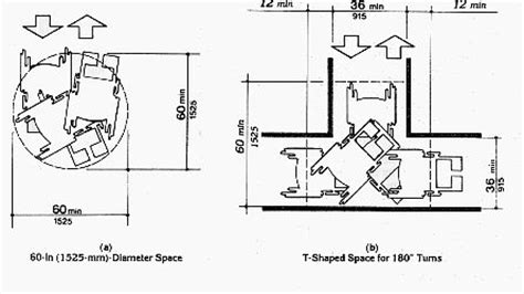 Small Houses Plans Fig 3 Wheelchair Turning Space Occupational Therapy