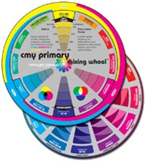 color wheels mixing charts createx competence in airbrushing