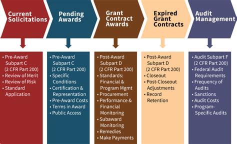 opm help desk phone number federal government desk audit desk design ideas