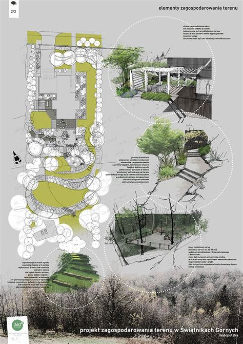 Landscape Architecture Plan Rendering 277 Best Renderings Images On