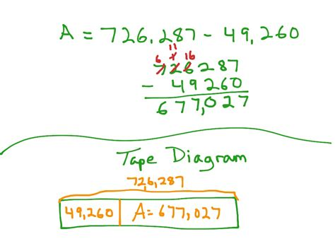 diagram math 2nd grade subtraction 7 best images of elementary math diagram what is diagram in math 4th grade math