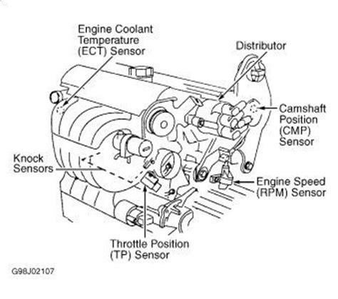 volvo s60 parts diagram car repair manuals and wiring
