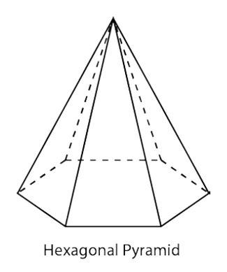 3 dimensional geometry