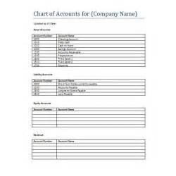 excel chart of accounts template 9 best images of accounting t chart template blank t