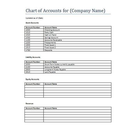 template accounts for small company collection of accounting templates and sle forms for