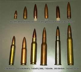 ammo and gun collector ammunition identification