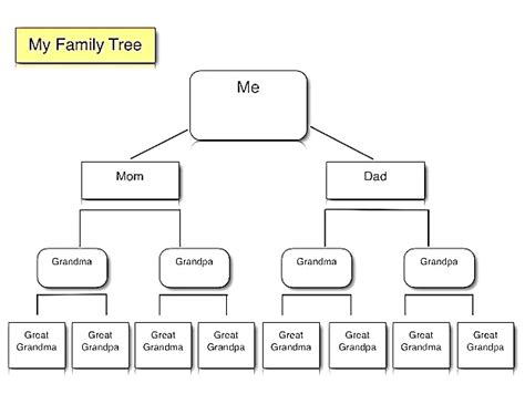 family tree maker templates family tree maker free driverlayer search engine