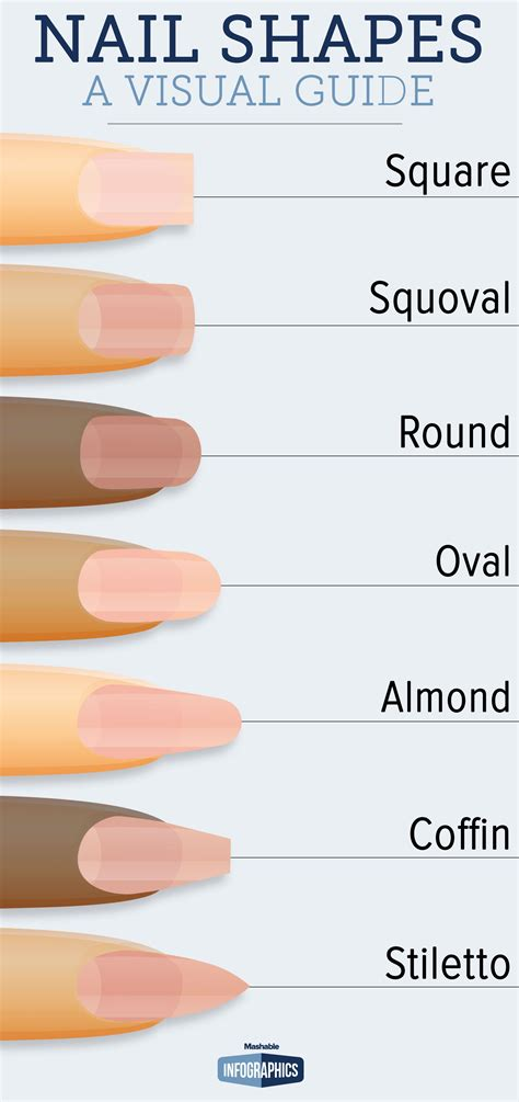 Nagel Vormen by Before Your Next Manicure Look At This Guide To