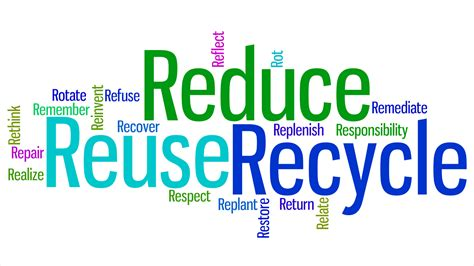 le 5r sustainable possibilities the sustainability r s reduce
