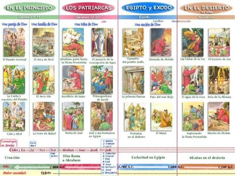 imagenes biblicas del antiguo testamento pesonajes del antiguo testamento
