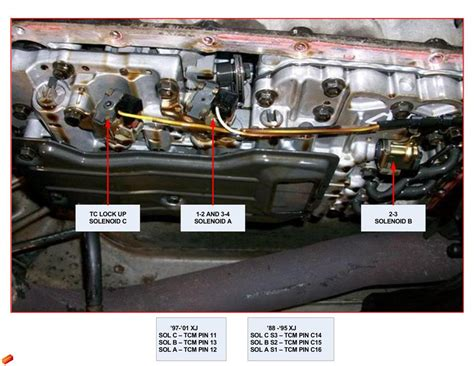 99 Jeep Transmission Problems Code P0743 Torque Converter Clutch Solenoid Jeep
