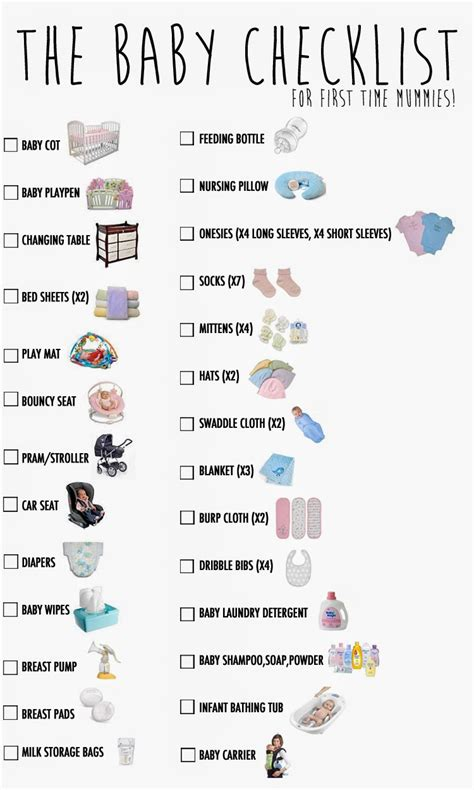 New Baby Supply Checklist Ohsofickle My Baby Checklist