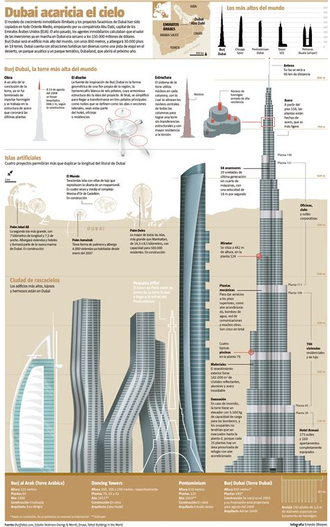 design magazine dubai infographic about the new tower in dubai