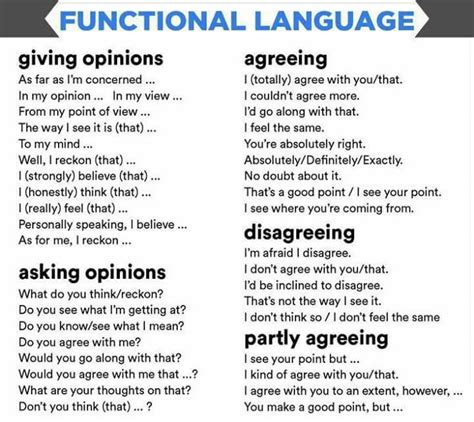 Useful Phrases For Informal forum learn fluent land