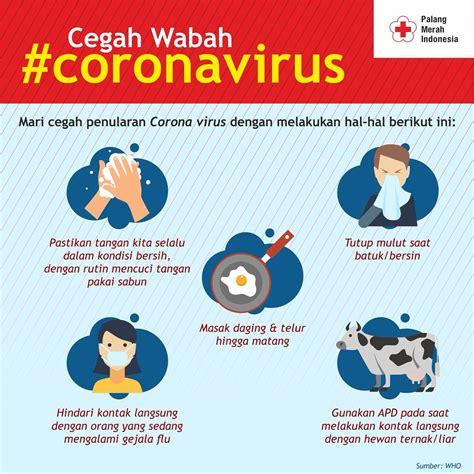 perbedaan virus corona  mers  sars