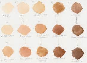 how to make skin color mixing skin tones with watercolour tips for the beginner