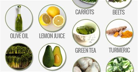 Spiritual Detox Diet by 611 Best Plants With Medicinal Uses Images On