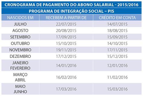 Calendario P Receber O Pis Ag 234 Ncia Caixa De Not 237 Cias Pagamentos Do Abono Salarial