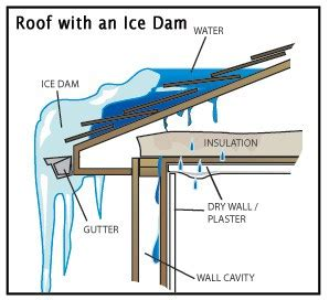 Side Porch Designs by Ice Dams Several Quick Fixes But Only One Cure Home