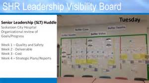 visual management leadership support for the front line