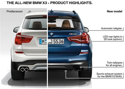 Abmessung Bmw X3 by G01 Bmw X3 Unveiled New Engines Tech M40i Model