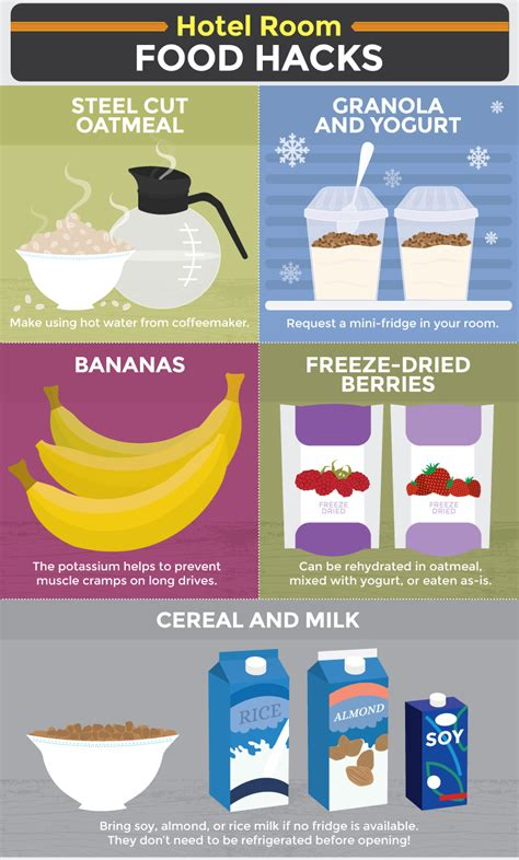 hotel room hacks infographic how to stay healthy on a road trip mytoba ca news